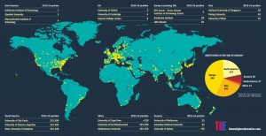 wur-2015-2016-top-universities-by-region-large